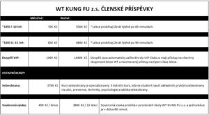 WT Kung Fu Clenske Prispevky